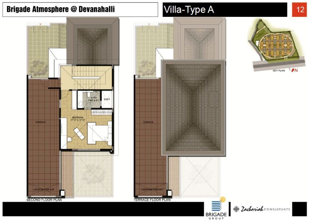 4 BHK Villa Type A Property First